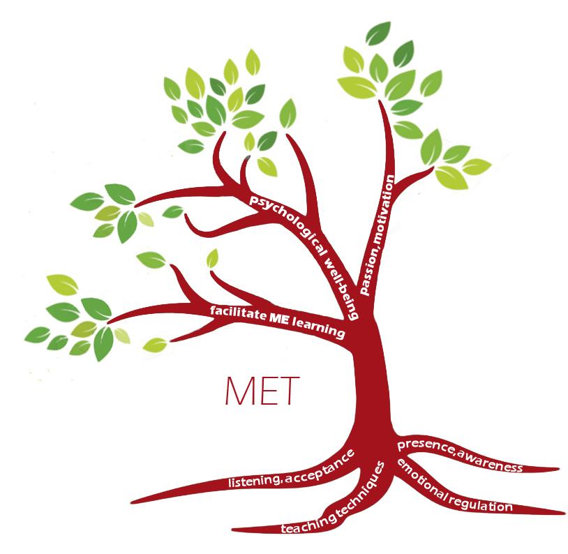 MET tree